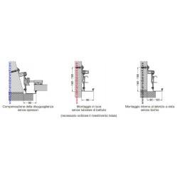 Kit Set di ancoraggio speciale Hormann 3056482
