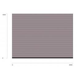 Serranda da garage ral.9007 grigio alluminio RollMatic OD mis. L-2500 H-1830