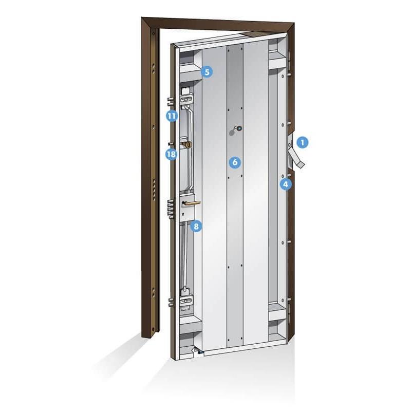 Porta Blindata Liscia SIKUR 3 certificata in classe 3 con cilindro europeo