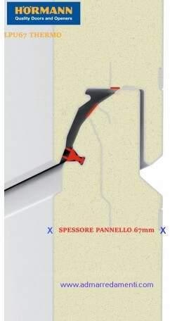 struttura pannello coibentato thermo67 da 67mm