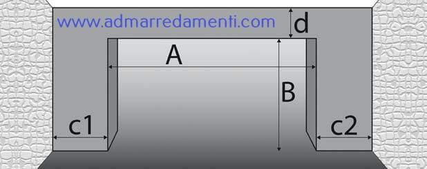 hormann%20misure%20sezionale%204080x2655