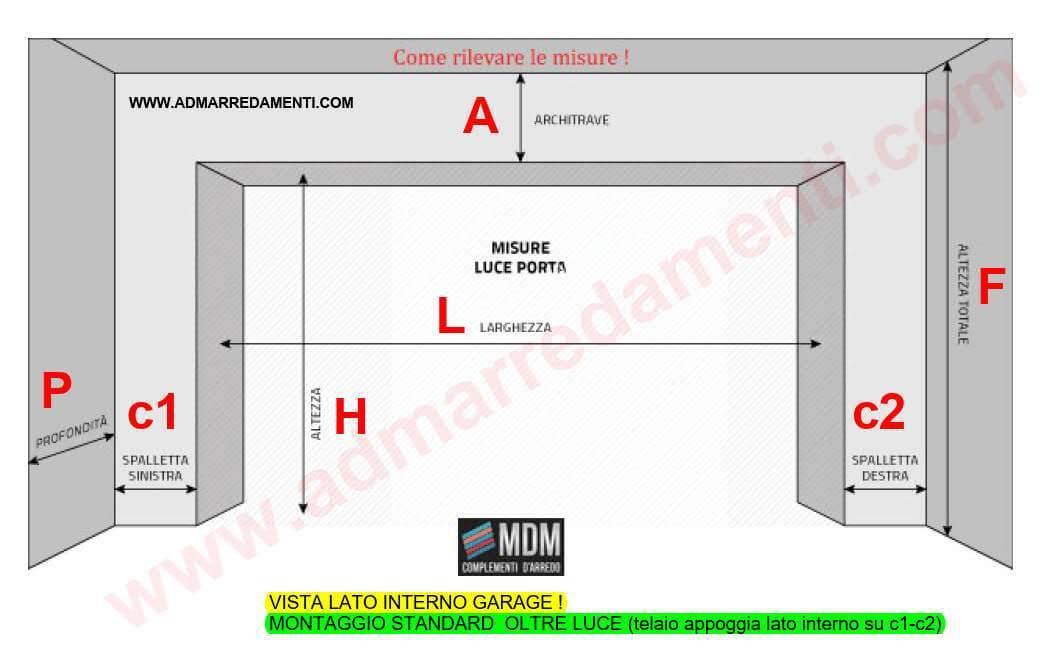misure di riferimento porta garage