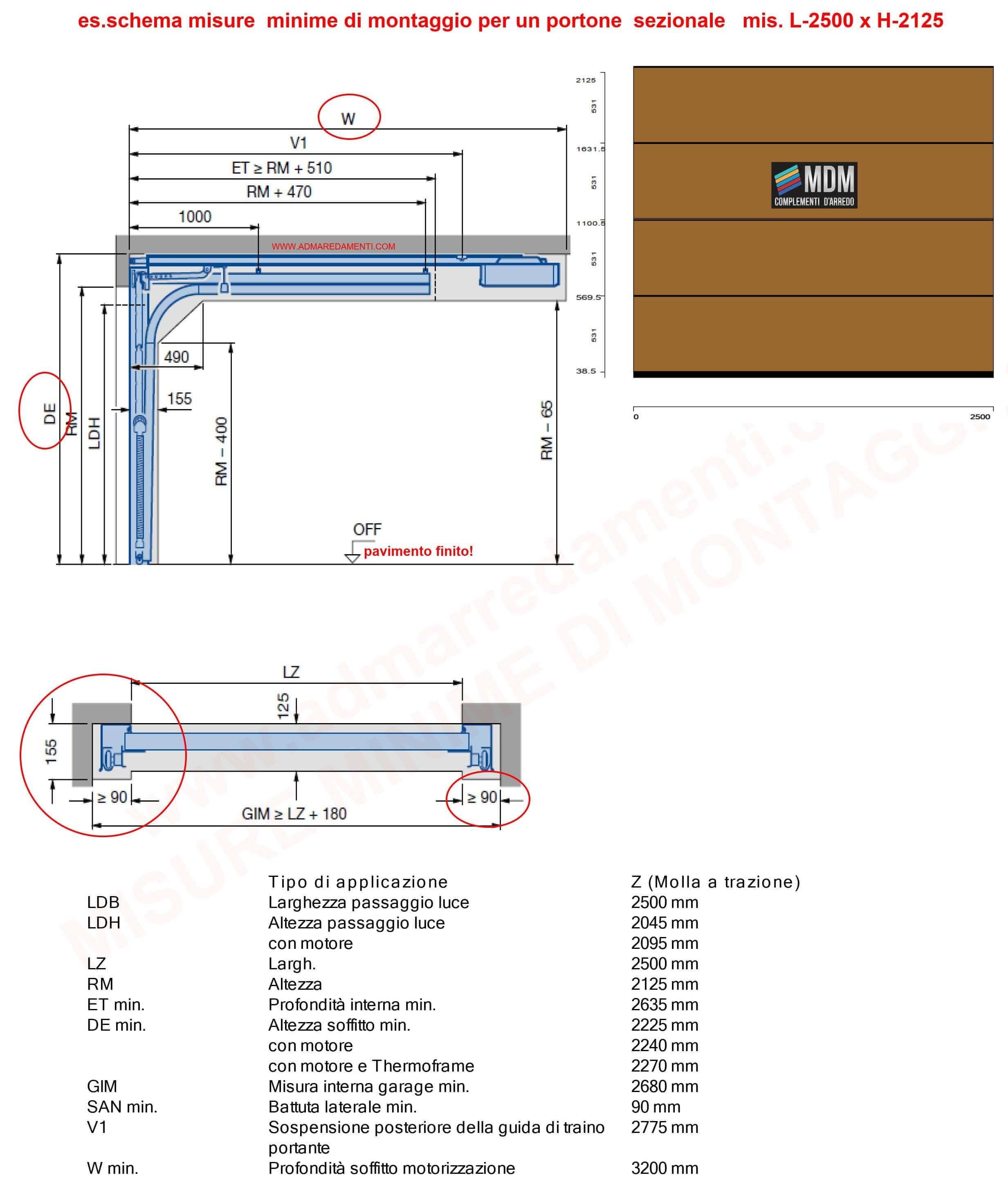 es. misure minime di montaggio L-2500 H-2125