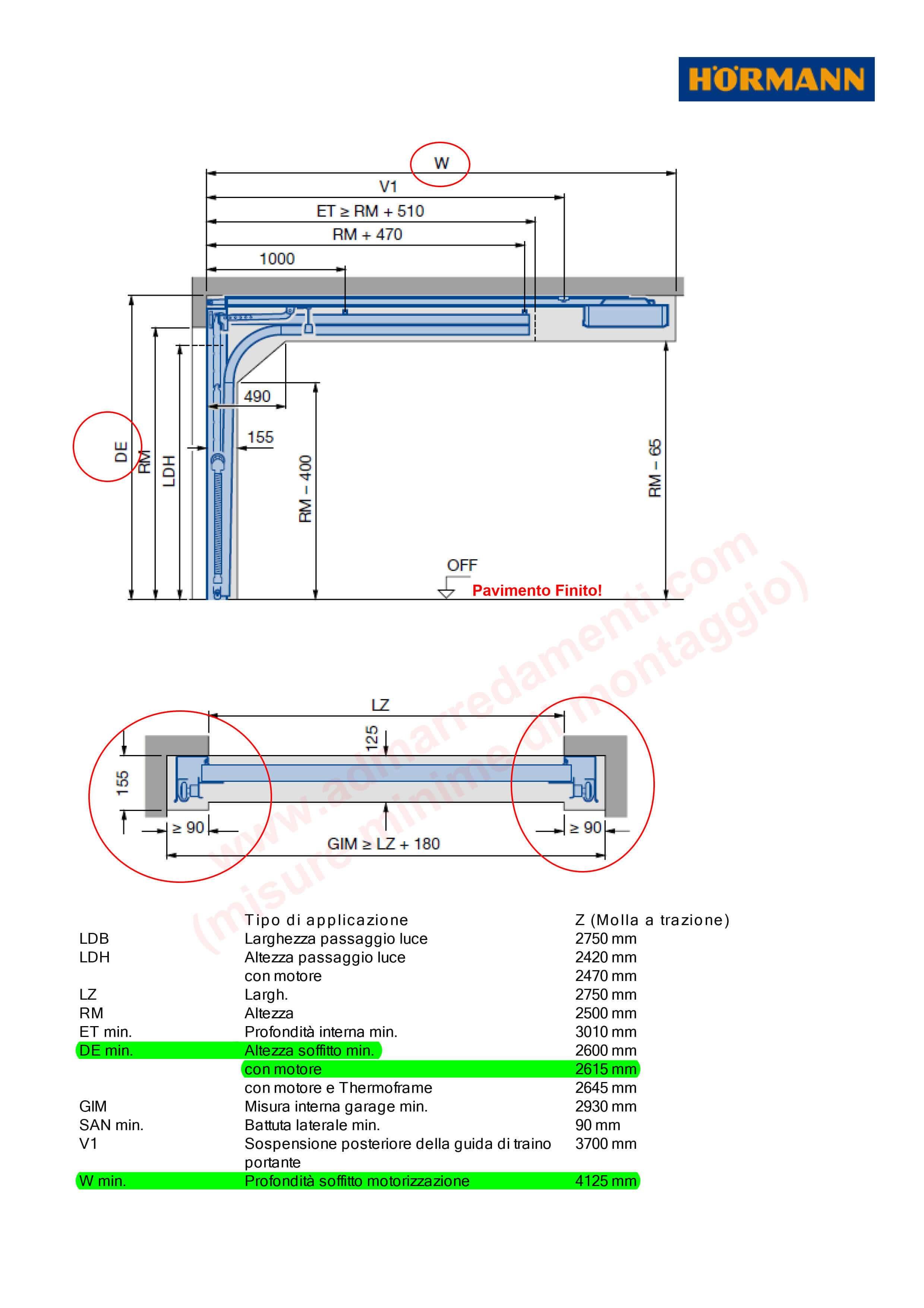 Misure minime montaggio porta L-2750 x H-2500