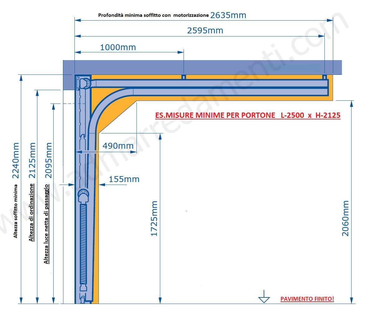 schema misure minime di montaggio altezza 2500 x 2125