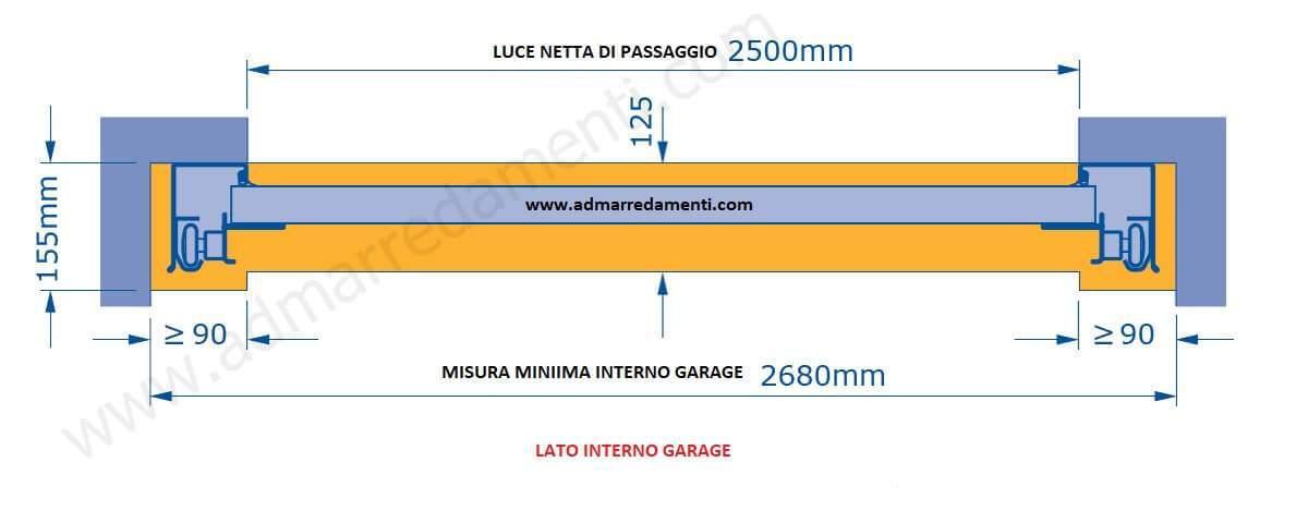 schema misure minime di montaggio larghezza  2500 x 2125